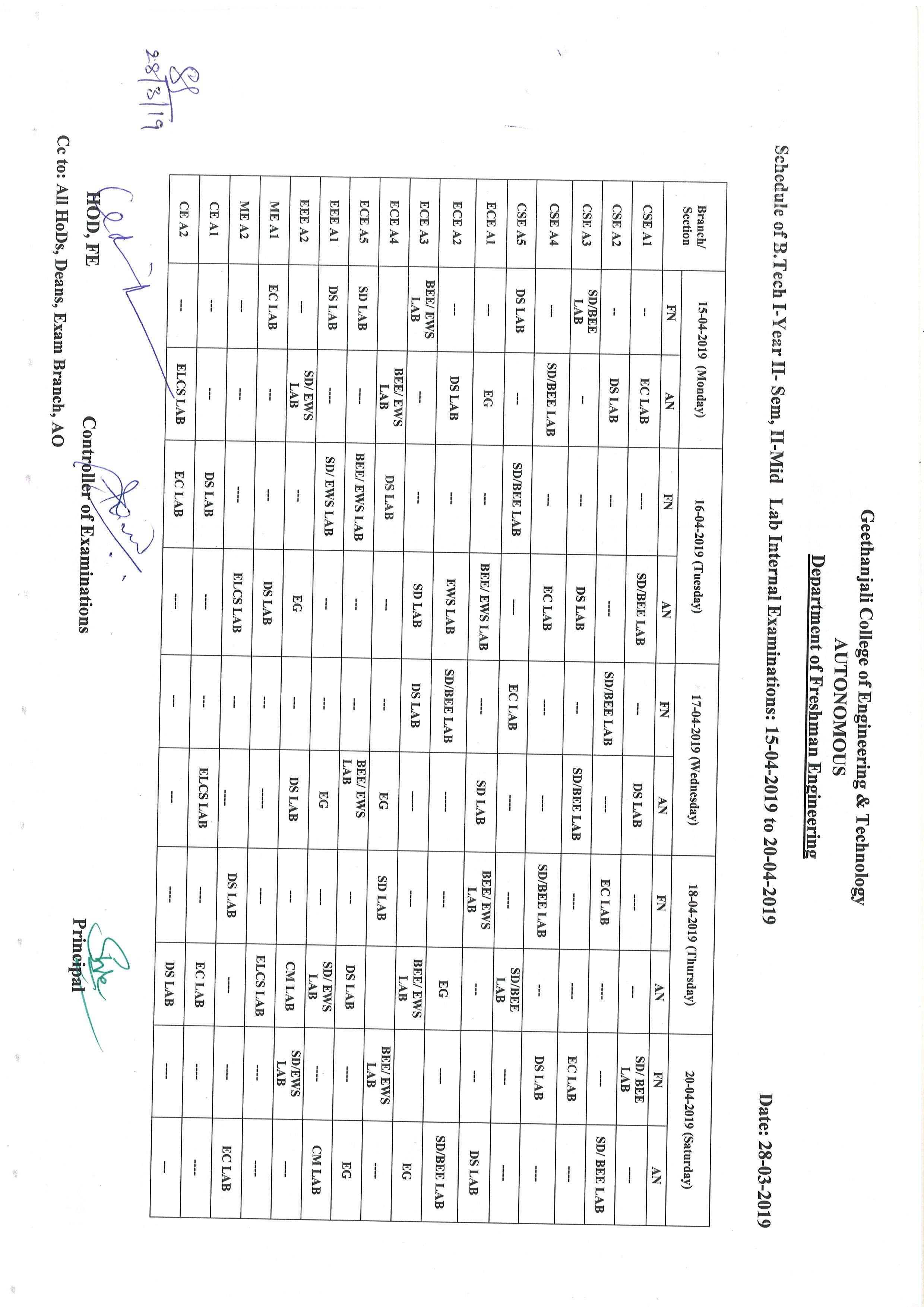 Mcq For Mba 4th Sem Pune University